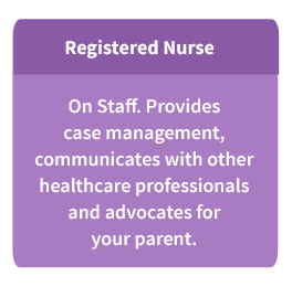 Registered Nurse: On Staff. Provides case management, communicates with other healthcare professionals and advocates for your parent