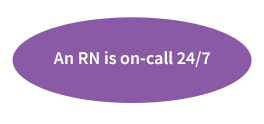 An RN is on-call 24/7